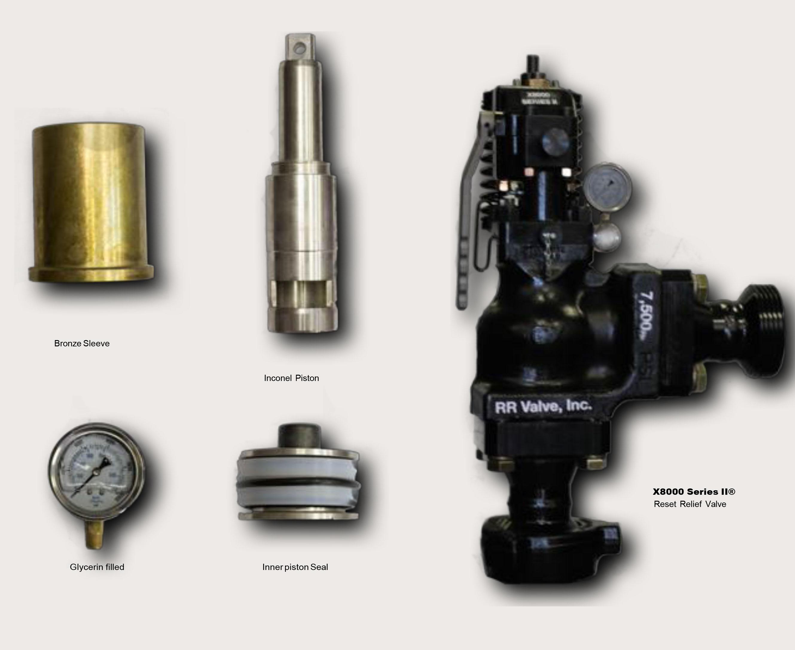 X8000-SERIES-II